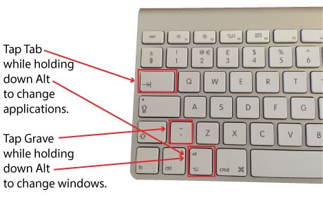 Apple keyboard with Alt, Tab and Grave accent keys highlighted